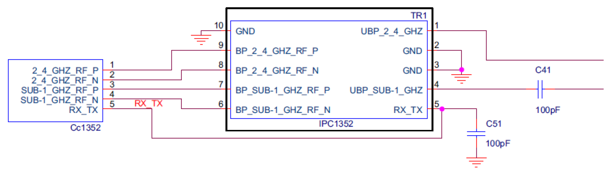 Figure 3 IPC REFERENCE DESIGN