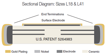 LASERtrim® Sectional Diagram: Sizes L18 & L41