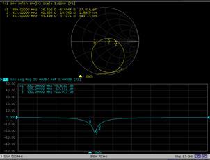Description: 915_SER18N~SHUNT1P8 graph