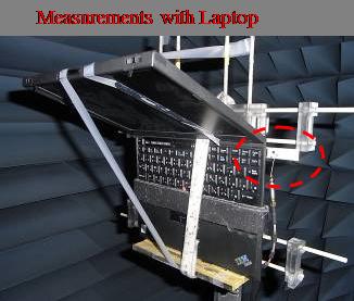 Measurements with Laptop