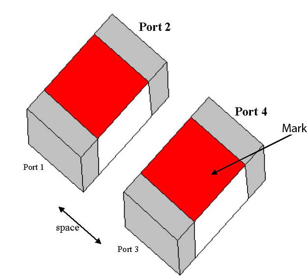 Figure 2 Fully Marked inductors L-07C Series