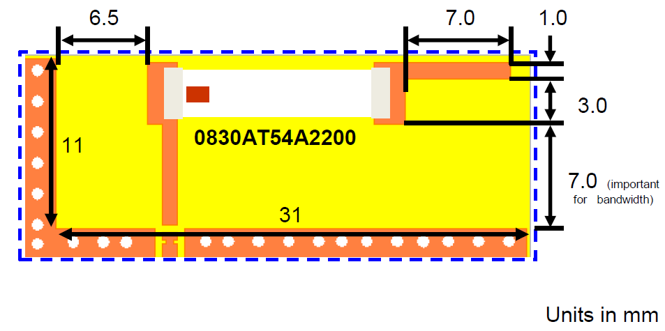 PCB size and Recommended Antenna Keep-out Area closeup